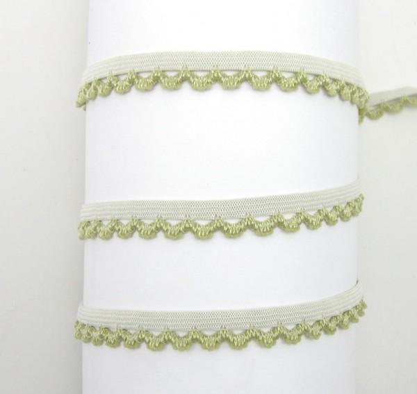 Wäschegummi mit Spitze, 13mm, 5 Farben lieferbar